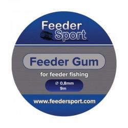 Feeder Sport Feeder Gum...